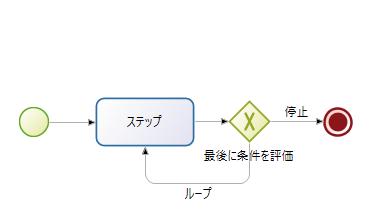 loop_testAfter